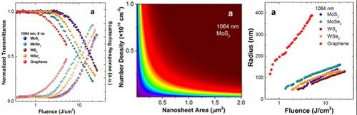 光电效应中伏安特性电路图