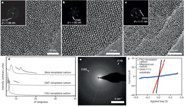 墨烯结构碳分子筛