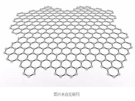 由于石墨烯层数达到10层时材料的电子能带结构