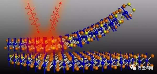 cgt原子结构示意图